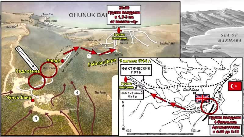 Ershvbolote Нагорный Карабах и опыт Первой мировой в Галлиполи