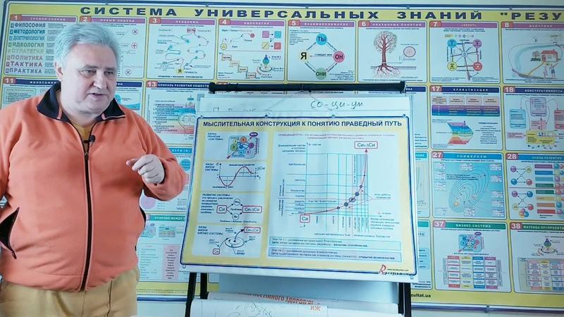 Видеозапись встречи Виктора Юшина с представителями общества сознания Кришны ИСККОН