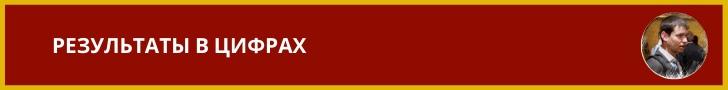 42 лида за 10 дней по 176 рублей для компании по международным перевозкам и сертификации., изображение №8