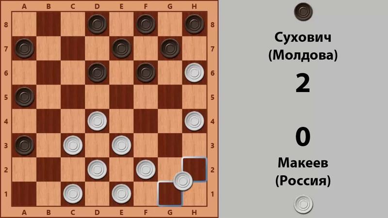 Макеев Сухович Чемпионат Мира по Русским шашкам 1994