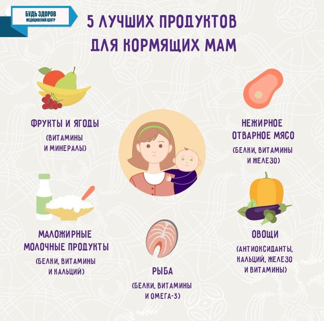 Современная диета кормящей маме