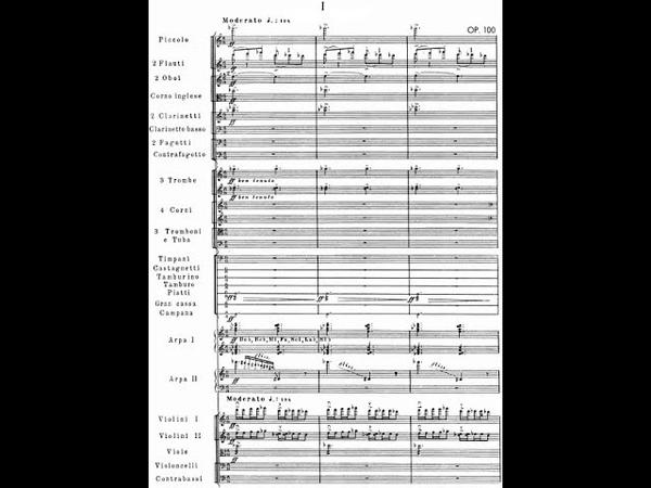 Prokofiev Symphony No. 3 in c minor, Op. 44, The Fiery Angel