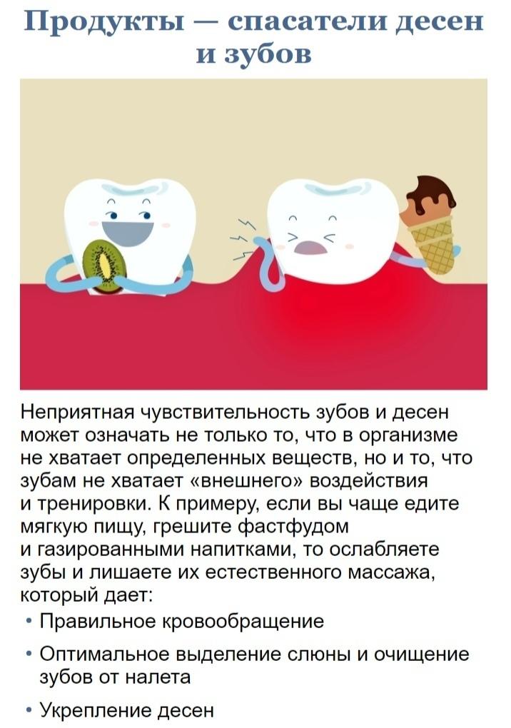Как сохранить десна и зубы здоровыми и красивыми