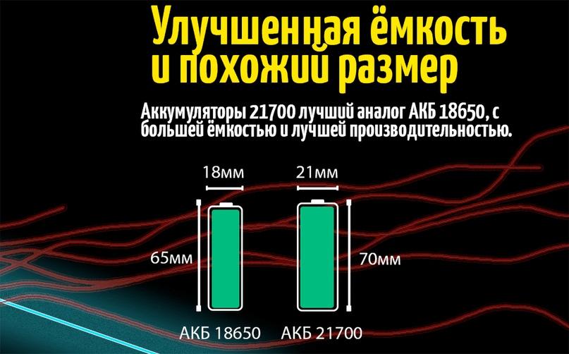 Li-Ion АКБ 21700 VS Аккумуляторы 18650 (литий-ионные)