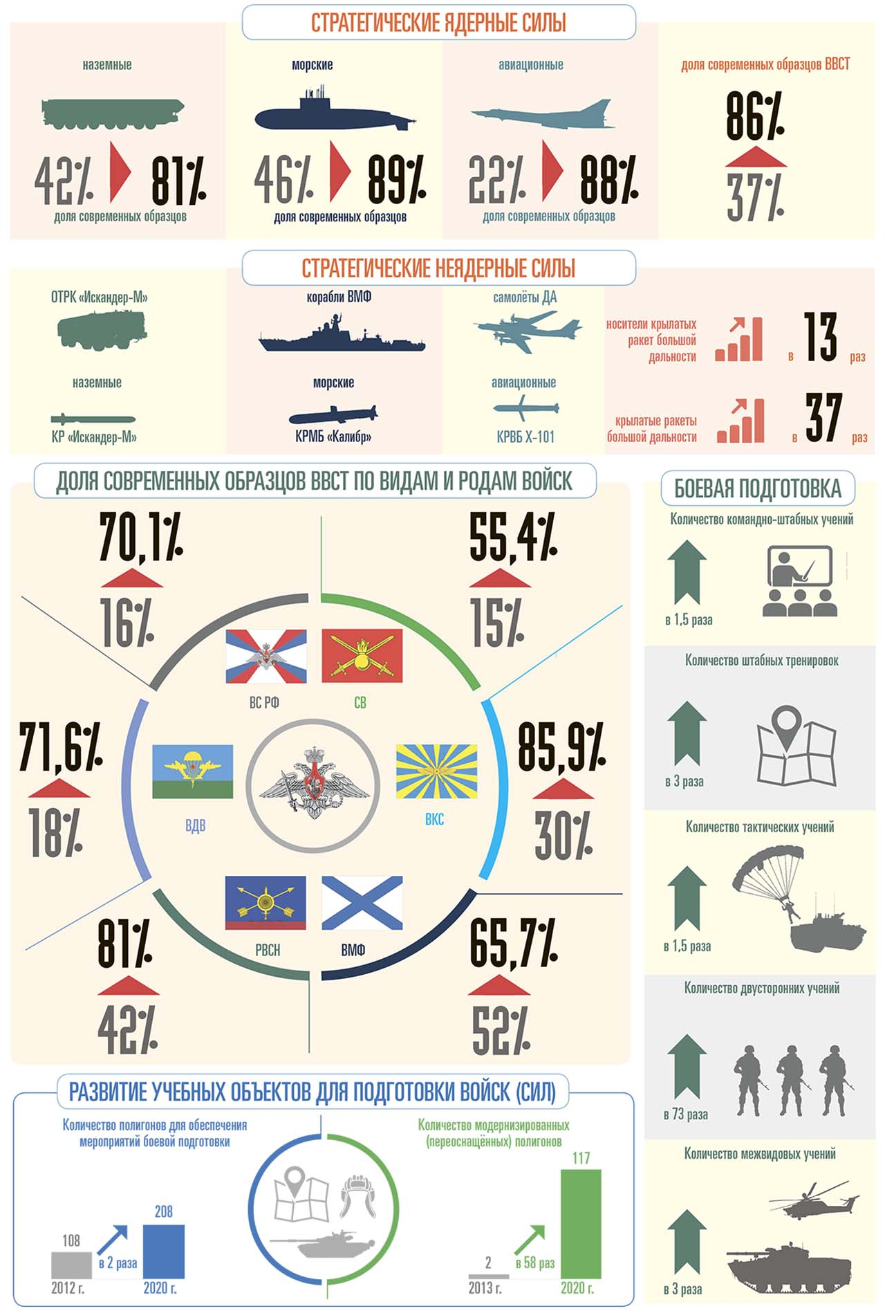 Russia's National Defense Strategy issues - Page 13 JXhRtTWLbf8