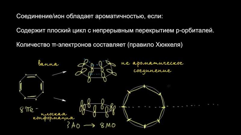 Стабильность ароматических соединений. Ч. 2