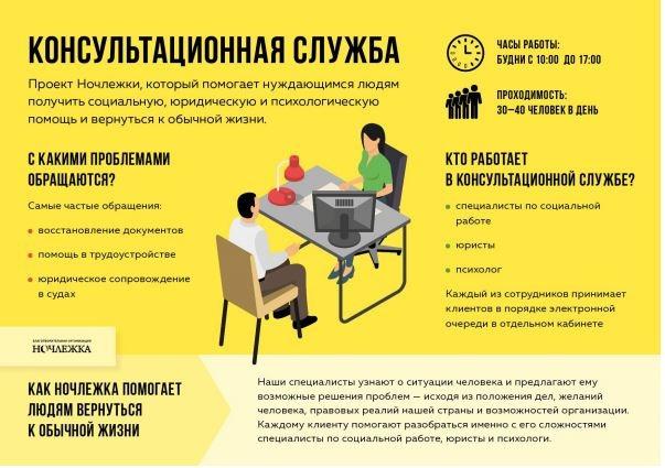 Россияне потребовали от благотворителей найти новое место для приюта из-за «вони» В Беговом районе Москвы местные жители за несколько месяцев до открытия реабилитационного центра