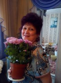 Ахмадиева Гузель (Мударисова)