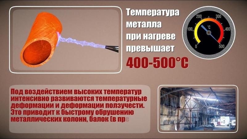 Огнезащитный состав для металлоконструкций