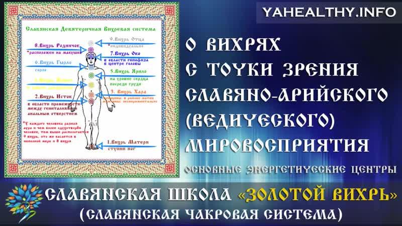 О вихрях с точки зрения Славяно Арийского Ведического Мировосприятия Золотой Вихрь Энергетика славян